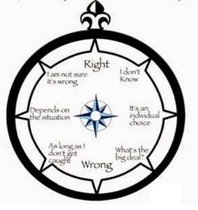 Moral Compass and Taxation